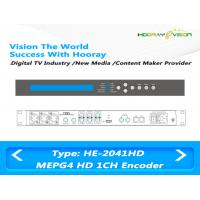 Quality AVC / H.264 MPEG4 HD  Multi-Input Digital Video Encoder for IPTV OTT platform wholesale