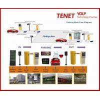 Quality Vehicle RFID Parking Management System , automatic Parking Control Terminal wholesale