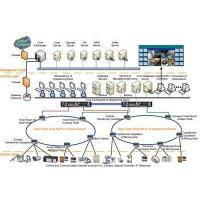 Best Integrated Mine Wide Automation System wholesale