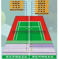 Quality Material for tennis courts wholesale