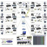 Quality Surveillance platform Huge Surveillance Ma wholesale