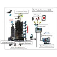 Quality AKKE Real-time Building Monitoring System wholesale