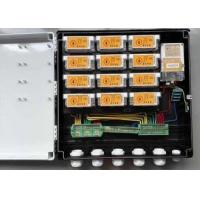 Quality DIN Rail Mounting PLC Power Meter Box , Keypad Split Electric Meter Box Replacement wholesale